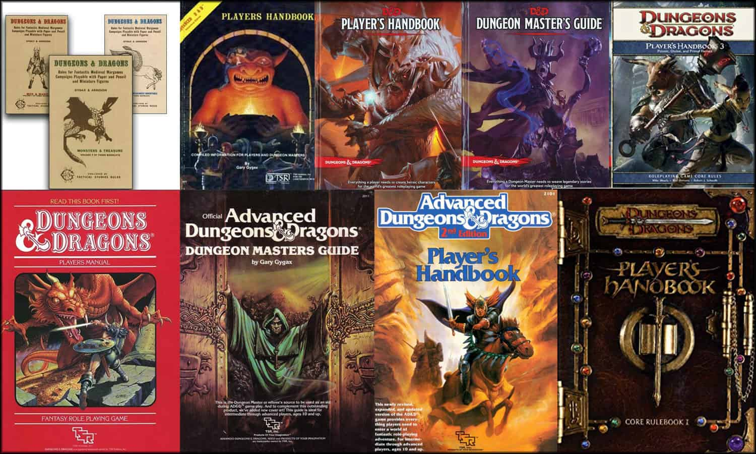 d&d editions timeline history